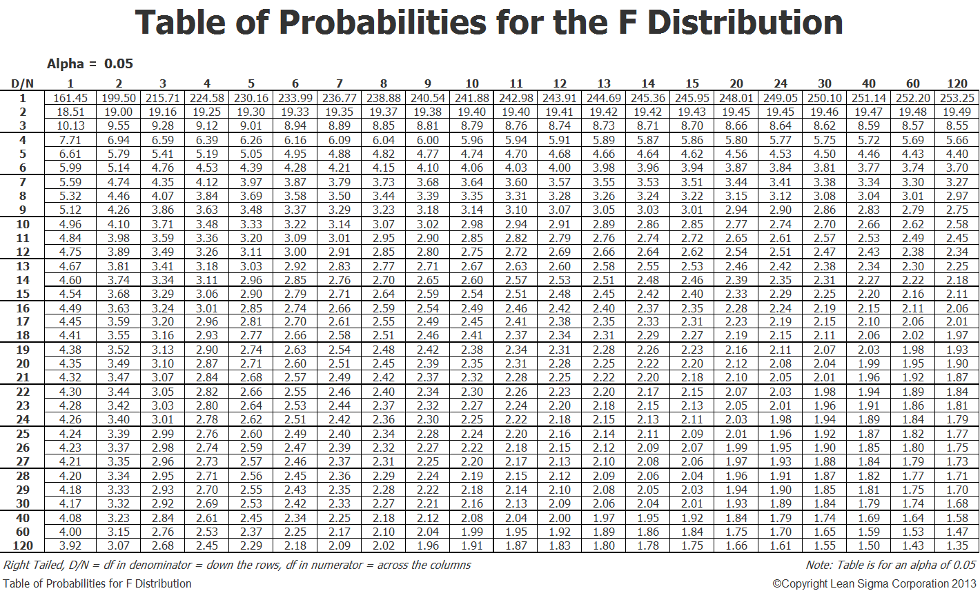 report distribution tables and source abuse report distribution table ...