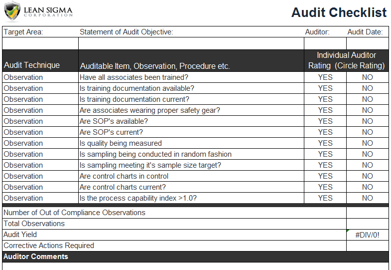 Free Six Sigma Tools – Sample Project Checklist Template