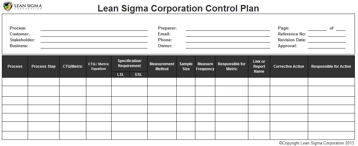 Free Six Sigma Tools And Templates