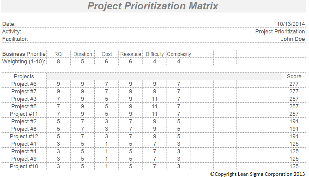 Free six sigma tools and templates instant downloads for Project prioritization criteria template
