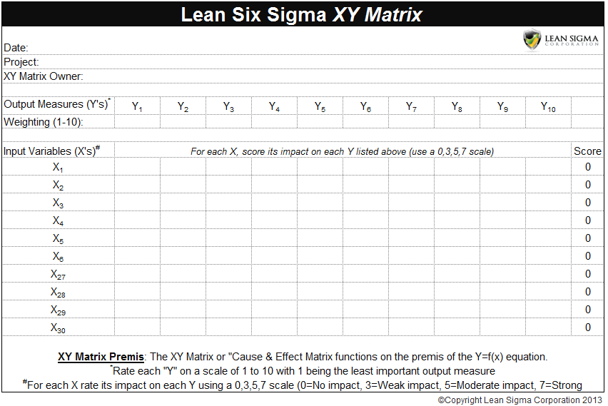 awesome weighted decision matrix template adornment