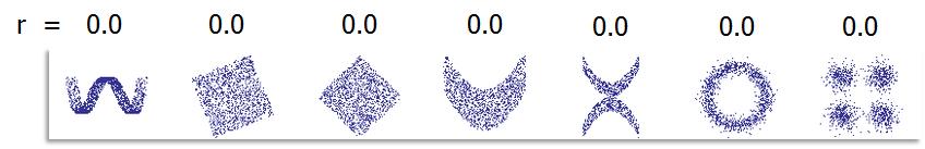 Correlation Coefficient MTB_1.1