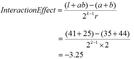 Full Factorial EQ4