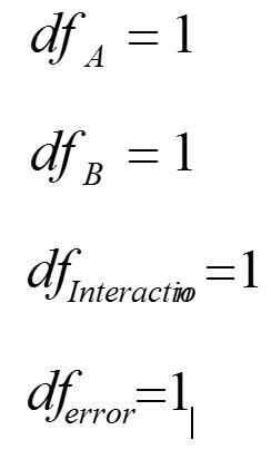 Full Factorial EQ6