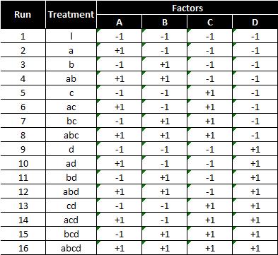Full Factorial SXL_1.3
