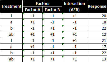 Full Factorial SXL_1.6