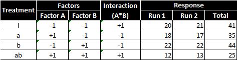 Full Factorial SXL_1.7