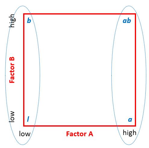 Full Factorial SXL_1.8