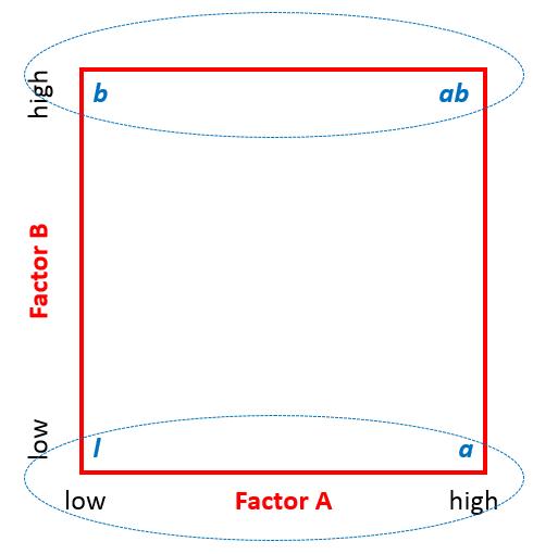 Full Factorial SXL_1.9