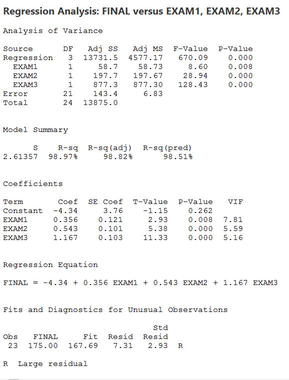 Single equation linear regression analysis