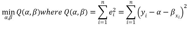 Simple Linear Regression EQ2
