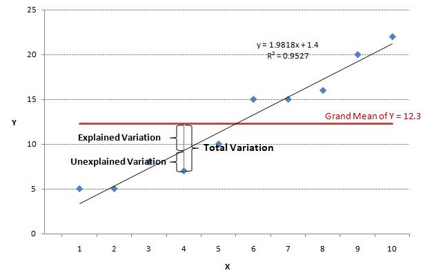 Simple Linear Regression SXL_1.0
