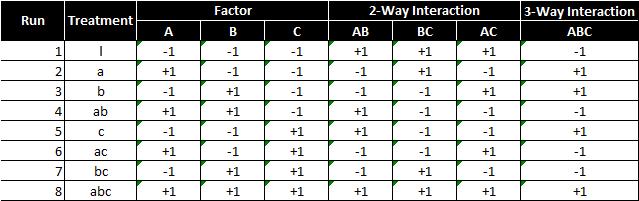 Fractional Factorial_1.2